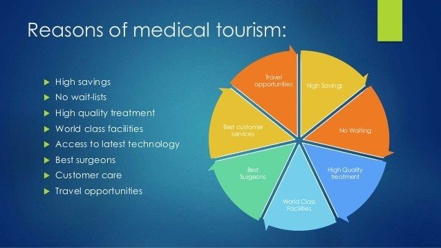 why medical tourism